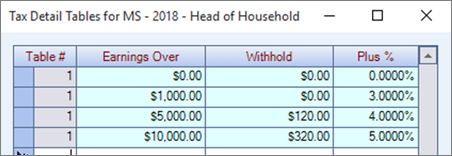 WinTeam 2018 Tax Update #3 – USA