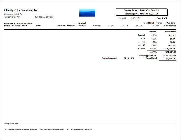 ar  invoice aging report