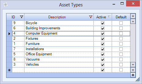 FA: Asset Types